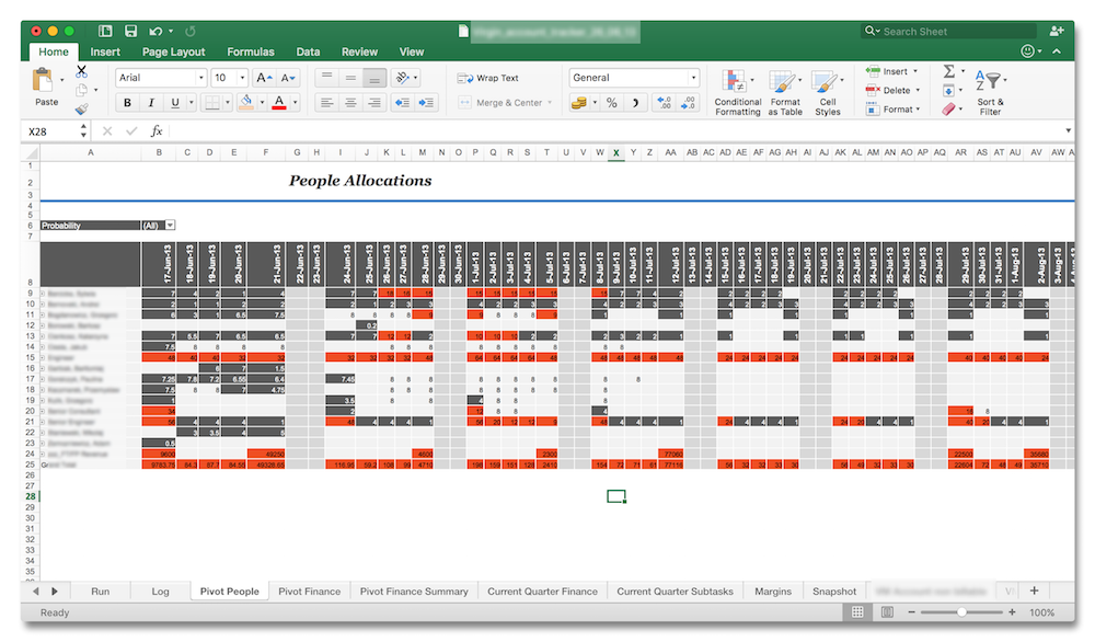 Some Excel project budget tracking templates are very powerful